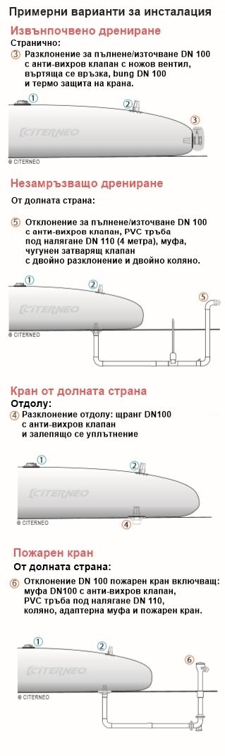 схема на флекси резервоар за противопожарни нужди