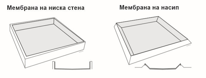 мембрана на флекси резервоари за течна тор